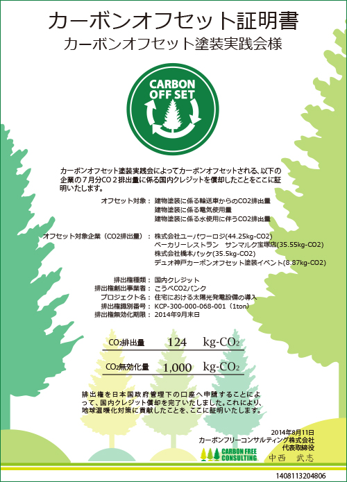 carbon-offset_credit